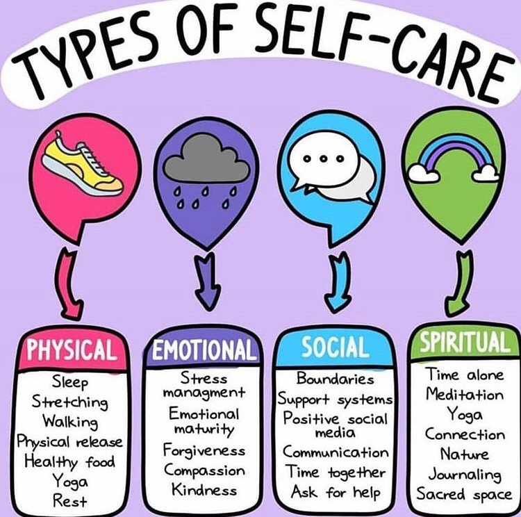 Types of self care and ideas for self care